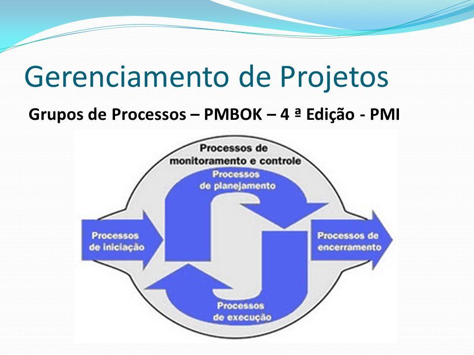 Gerenciamento de Projetos Grupos de Processos – PMBOK – 4 ª Edição - PMI