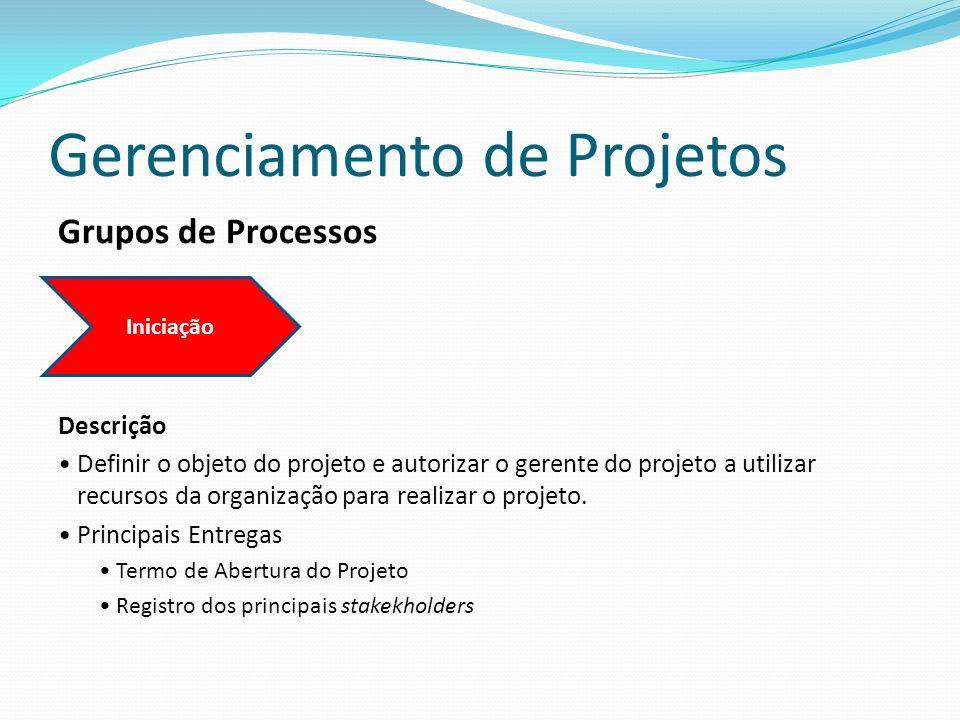 Gerenciamento de Projetos Grupos de Processos Descrição Definir o objeto do projeto e autorizar o gerente do projeto a utilizar recursos da organização para realizar o projeto.