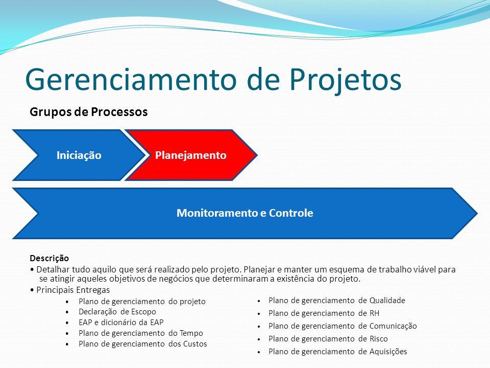 Gerenciamento de Projetos Grupos de Processos Descrição Detalhar tudo aquilo que será realizado pelo projeto. Planejar e manter um esquema de trabalho