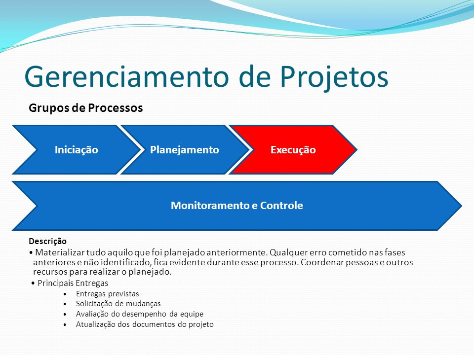 Gerenciamento de Projetos Grupos de Processos Descrição Materializar tudo aquilo que foi planejado anteriormente. Qualquer erro cometido nas fases ant