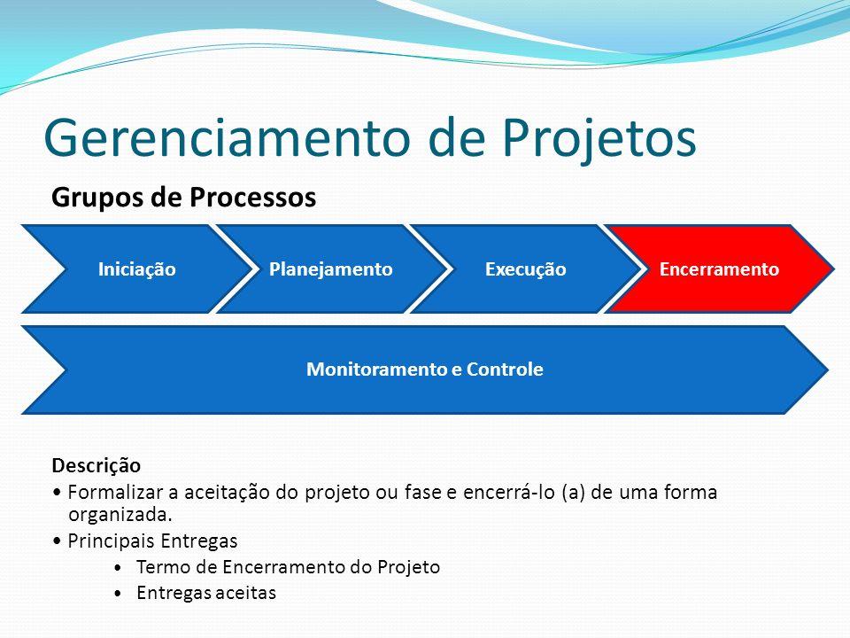 Gerenciamento de Projetos Grupos de Processos Descrição Formalizar a aceitação do projeto ou fase e encerrá-lo (a) de uma forma organizada. Principais