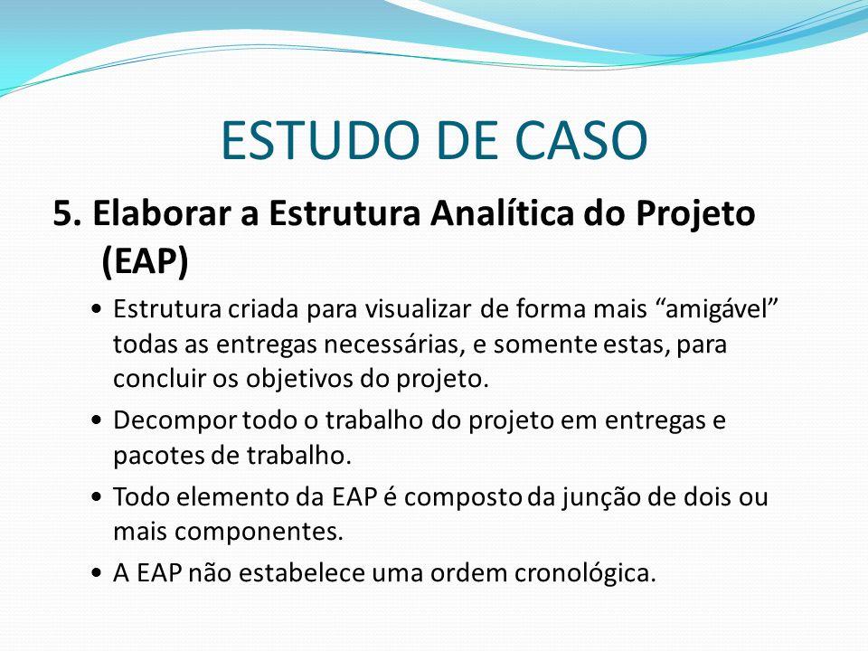 ESTUDO DE CASO 5. Elaborar a Estrutura Analítica do Projeto (EAP) Estrutura criada para visualizar de forma mais amigável todas as entregas necessária