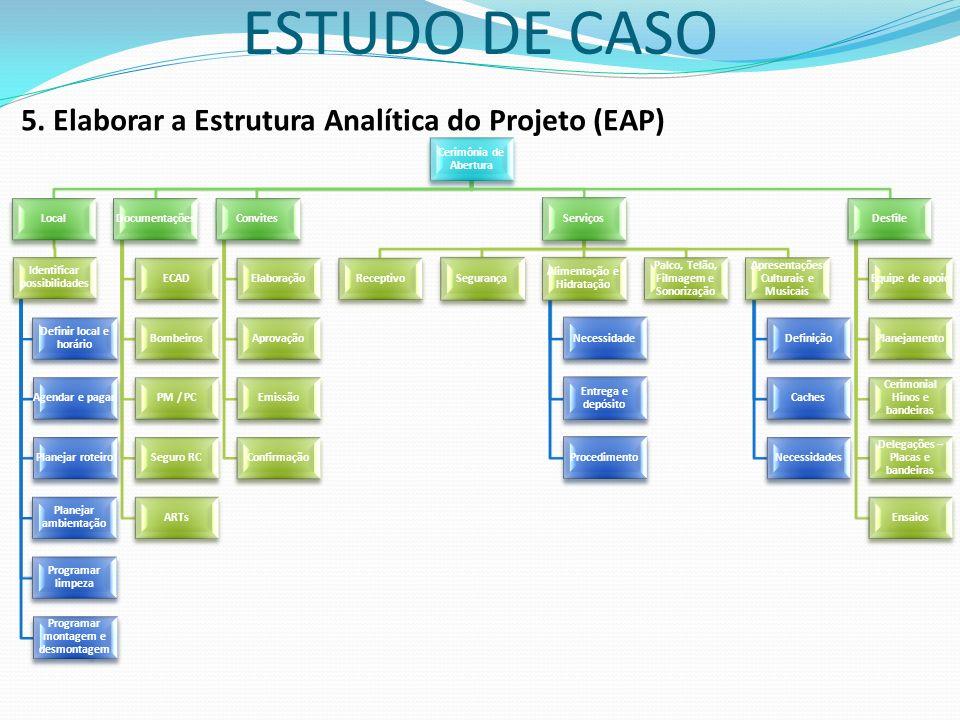 ESTUDO DE CASO 5. Elaborar a Estrutura Analítica do Projeto (EAP) Cerimônia de Abertura Local Identificar possibilidades Definir local e horário Agend