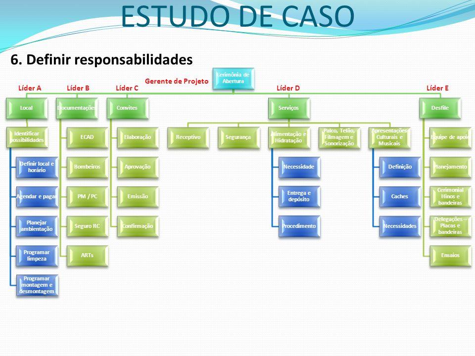 ESTUDO DE CASO Cerimônia de Abertura Local Identificar possibilidades Definir local e horário Agendar e pagar Planejar ambientação Programar limpeza P