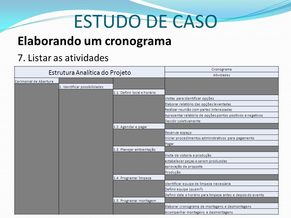 ESTUDO DE CASO Elaborando um cronograma 7. Listar as atividades Estrutura Analítica do Projeto Cronograma Atividades Cerimonial de Abertura 1. Identif