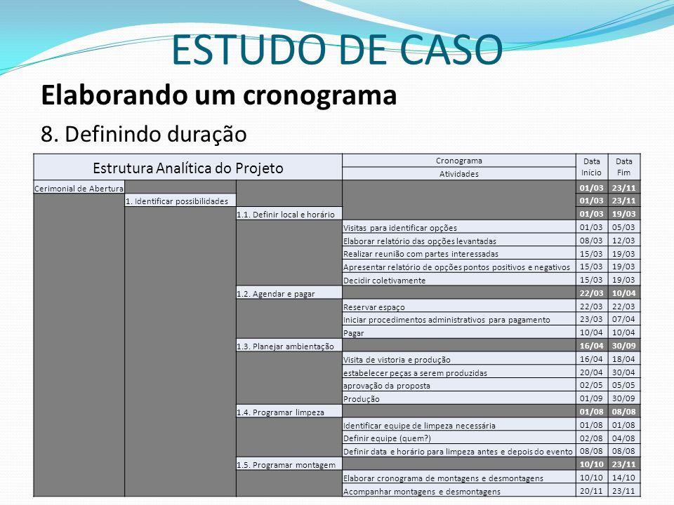 ESTUDO DE CASO Estrutura Analítica do Projeto Cronograma Data Início Data Fim Atividades Cerimonial de Abertura 01/0323/11 1. Identificar possibilidad