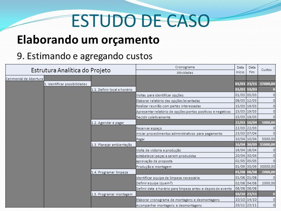 ESTUDO DE CASO Estrutura Analítica do Projeto Cronograma Data Início Data Fim Custos Atividades Cerimonial de Abertura 1. Identificar possibilidades 0