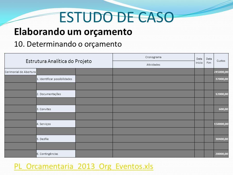 ESTUDO DE CASO Estrutura Analítica do Projeto Cronograma Data Início Data Fim Custos Atividades Cerimonial de Abertura 245000,00 1.