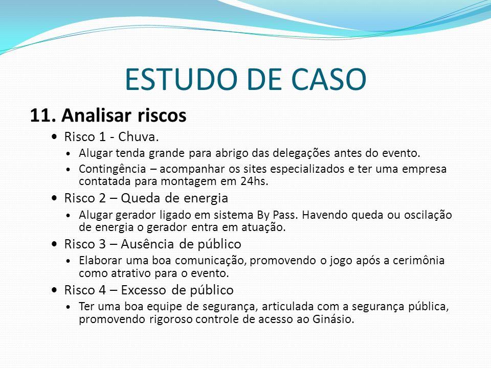 ESTUDO DE CASO 11.Analisar riscos Risco 1 - Chuva.