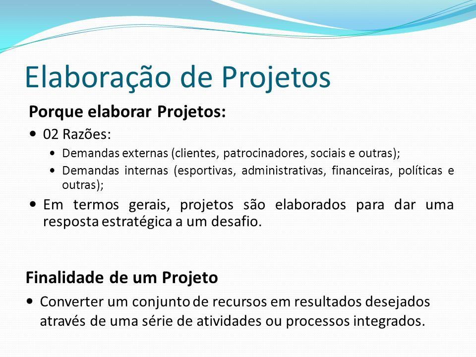 Elaboração de Projetos Porque elaborar Projetos: 02 Razões: Demandas externas (clientes, patrocinadores, sociais e outras); Demandas internas (esporti