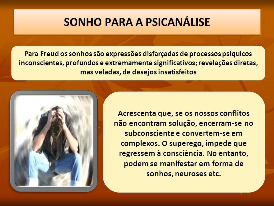 SONHO PARA A PSICANÁLISE Para Freud os sonhos são expressões disfarçadas de processos psíquicos inconscientes, profundos e extremamente significativos