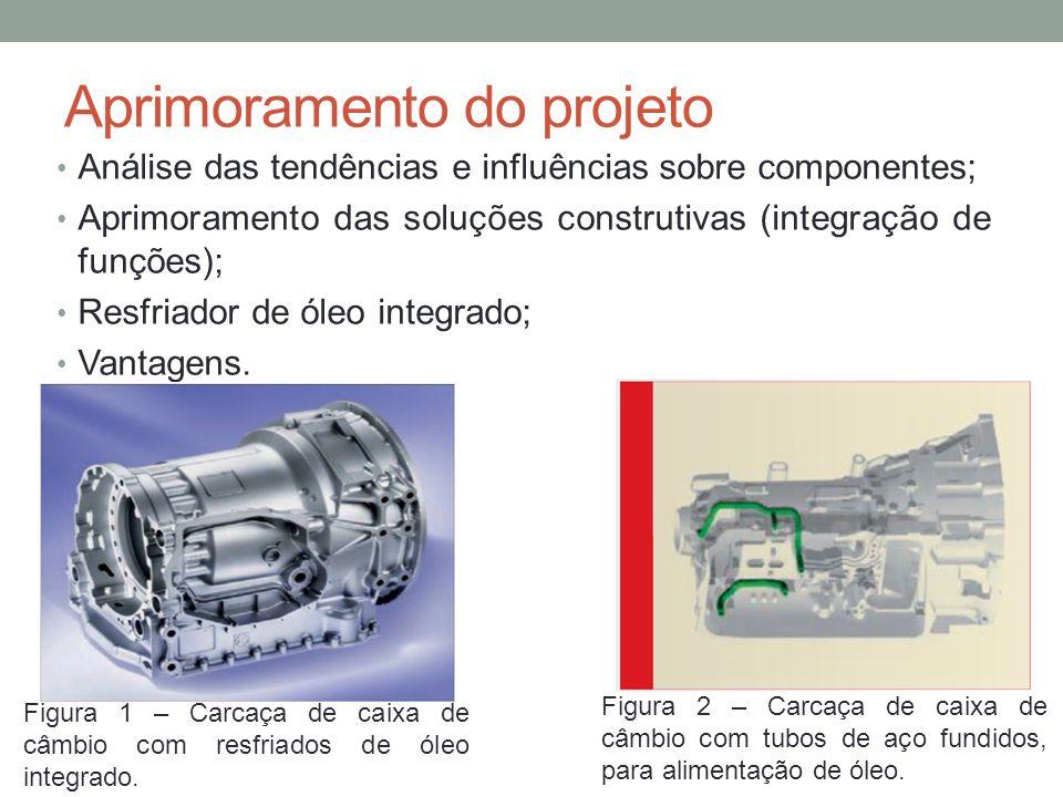 Aprimoramento do projeto Análise das tendências e influências sobre componentes; Aprimoramento das soluções construtivas (integração de funções); Resf