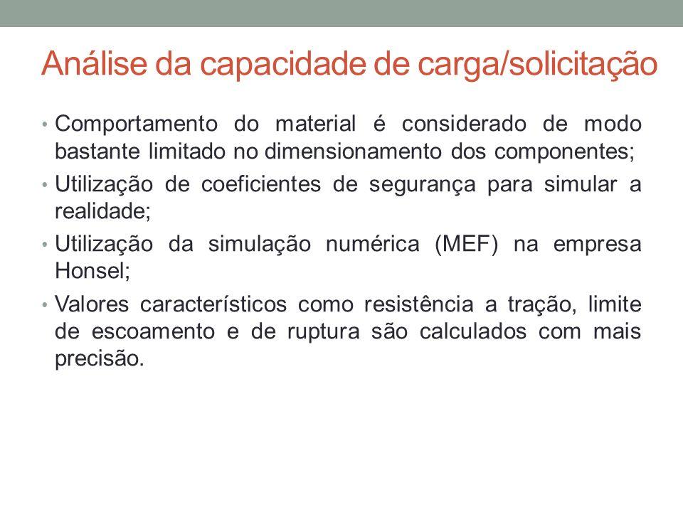 Análise da capacidade de carga/solicitação Comportamento do material é considerado de modo bastante limitado no dimensionamento dos componentes; Utili