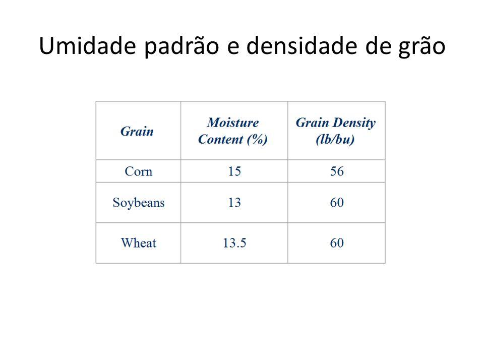 Umidade padrão e densidade de grão