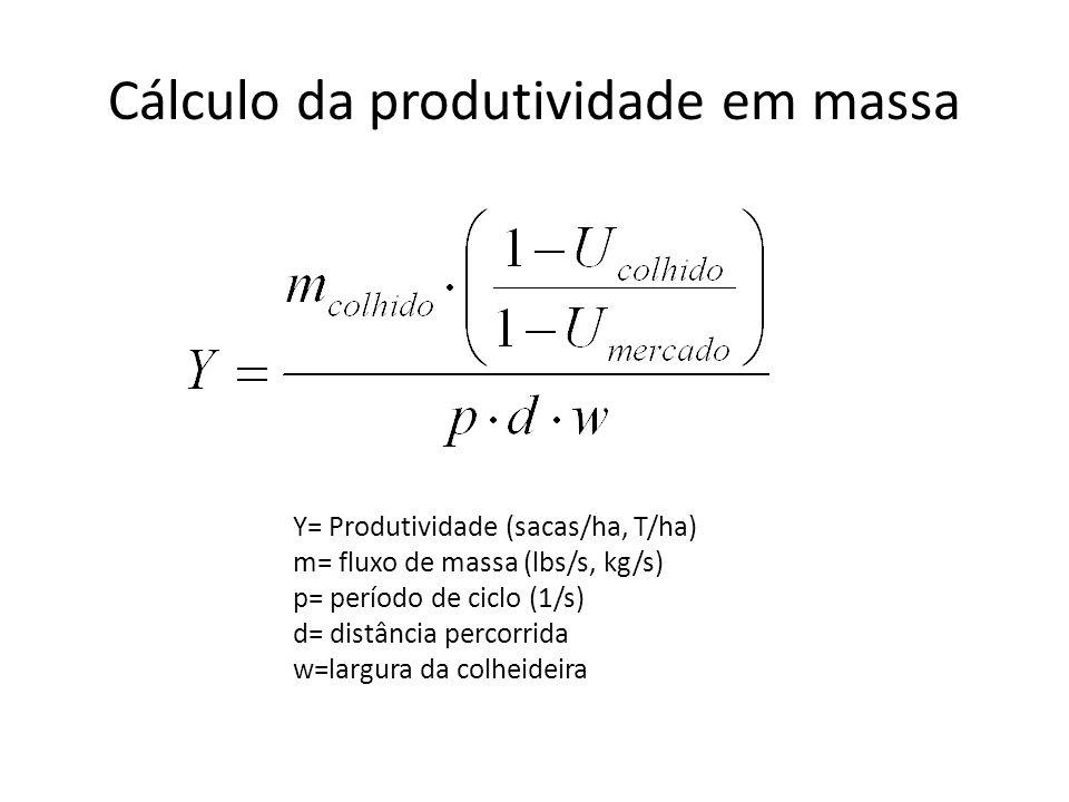 Cálculo da produtividade em massa Y= Produtividade (sacas/ha, T/ha) m= fluxo de massa (lbs/s, kg/s) p= período de ciclo (1/s) d= distância percorrida