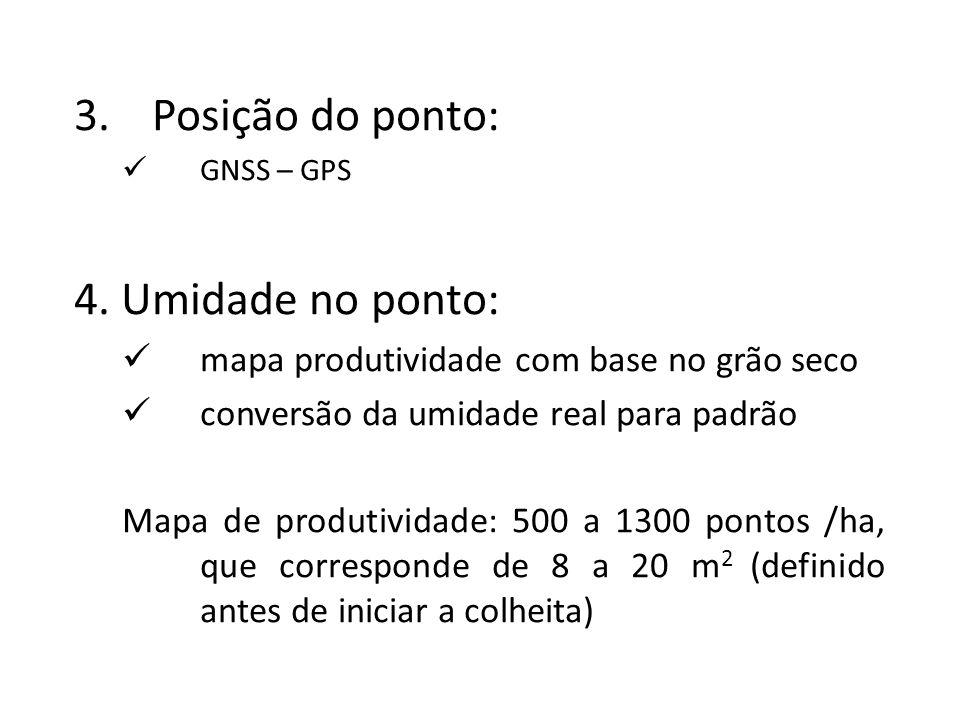3.Posição do ponto: GNSS – GPS 4. Umidade no ponto: mapa produtividade com base no grão seco conversão da umidade real para padrão Mapa de produtivida