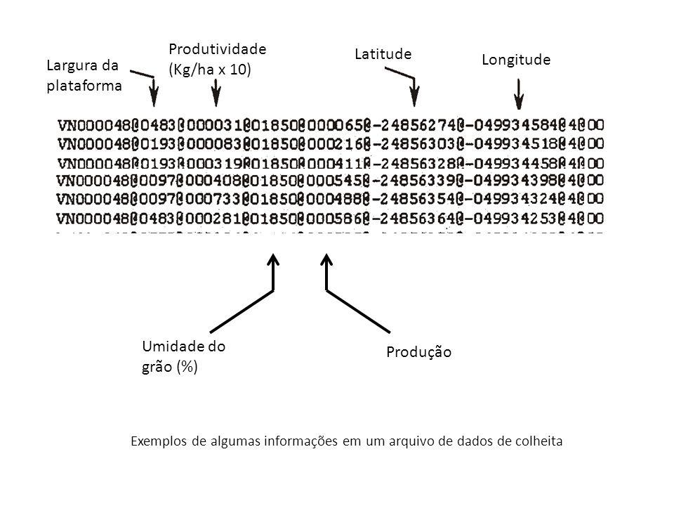 Largura da plataforma Produtividade (Kg/ha x 10) Latitude Longitude Umidade do grão (%) Produção Exemplos de algumas informações em um arquivo de dado