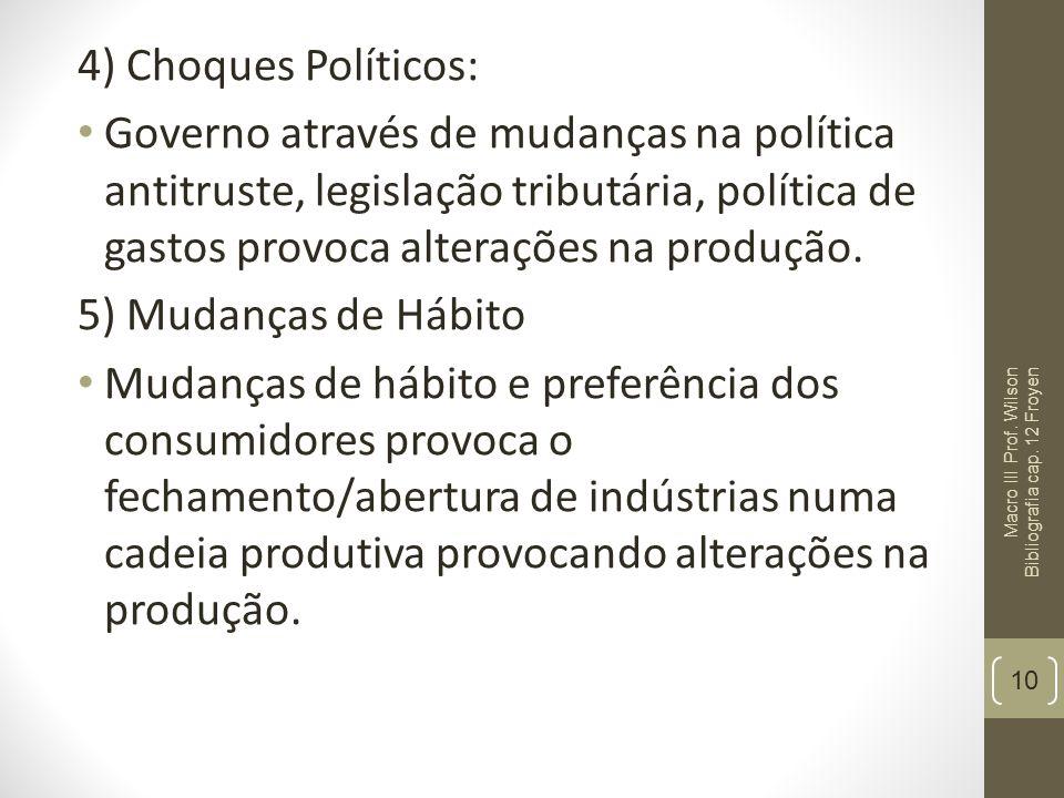 4) Choques Políticos: Governo através de mudanças na política antitruste, legislação tributária, política de gastos provoca alterações na produção. 5)