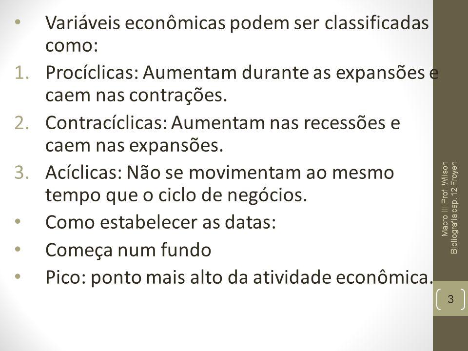 Variáveis econômicas podem ser classificadas como: 1.Procíclicas: Aumentam durante as expansões e caem nas contrações. 2.Contracíclicas: Aumentam nas