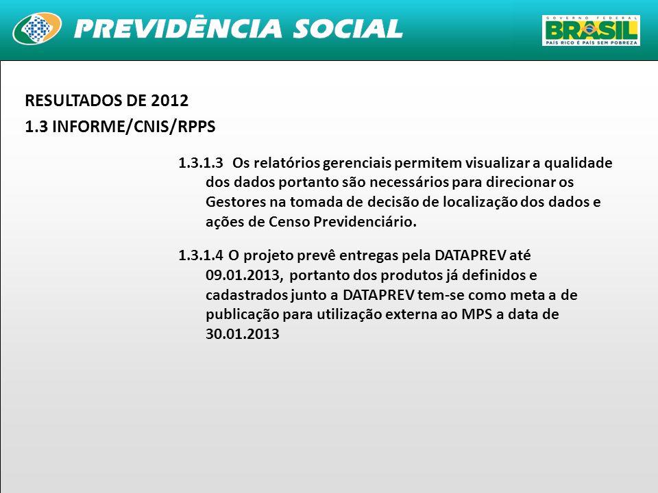 16 RESULTADOS DE 2012 1.3 INFORME/CNIS/RPPS 1.3.1.3 Os relatórios gerenciais permitem visualizar a qualidade dos dados portanto são necessários para d