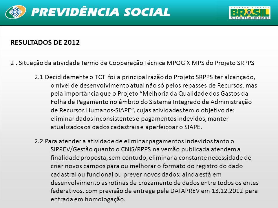 17 RESULTADOS DE 2012 2. Situação da atividade Termo de Cooperação Técnica MPOG X MPS do Projeto SRPPS 2.1 Decididamente o TCT foi a principal razão d