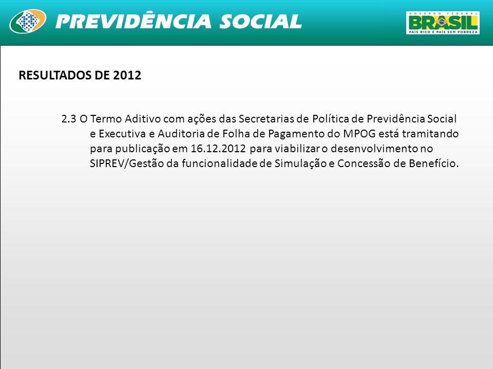 18 RESULTADOS DE 2012 2.3 O Termo Aditivo com ações das Secretarias de Política de Previdência Social e Executiva e Auditoria de Folha de Pagamento do