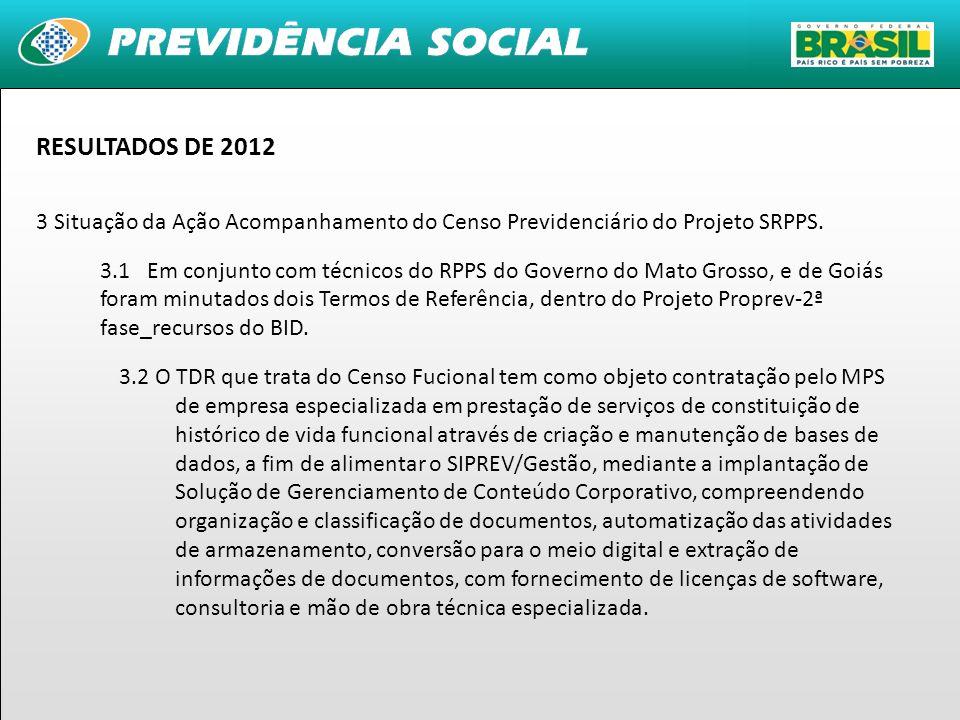 19 RESULTADOS DE 2012 3 Situação da Ação Acompanhamento do Censo Previdenciário do Projeto SRPPS. 3.1 Em conjunto com técnicos do RPPS do Governo do M