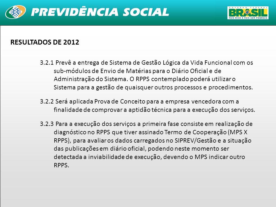 20 RESULTADOS DE 2012 3.2.1 Prevê a entrega de Sistema de Gestão Lógica da Vida Funcional com os sub-módulos de Envio de Matérias para o Diário Oficia