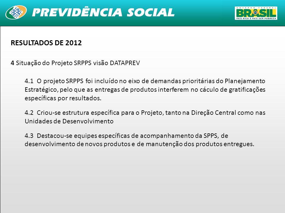 22 4.1 O projeto SRPPS foi incluído no eixo de demandas prioritárias do Planejamento Estratégico, pelo que as entregas de produtos interferem no cácul