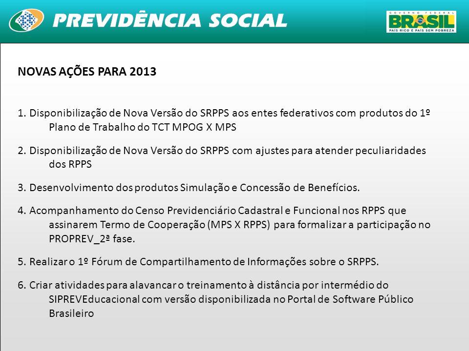 25 NOVAS AÇÕES PARA 2013 1. Disponibilização de Nova Versão do SRPPS aos entes federativos com produtos do 1º Plano de Trabalho do TCT MPOG X MPS 2. D