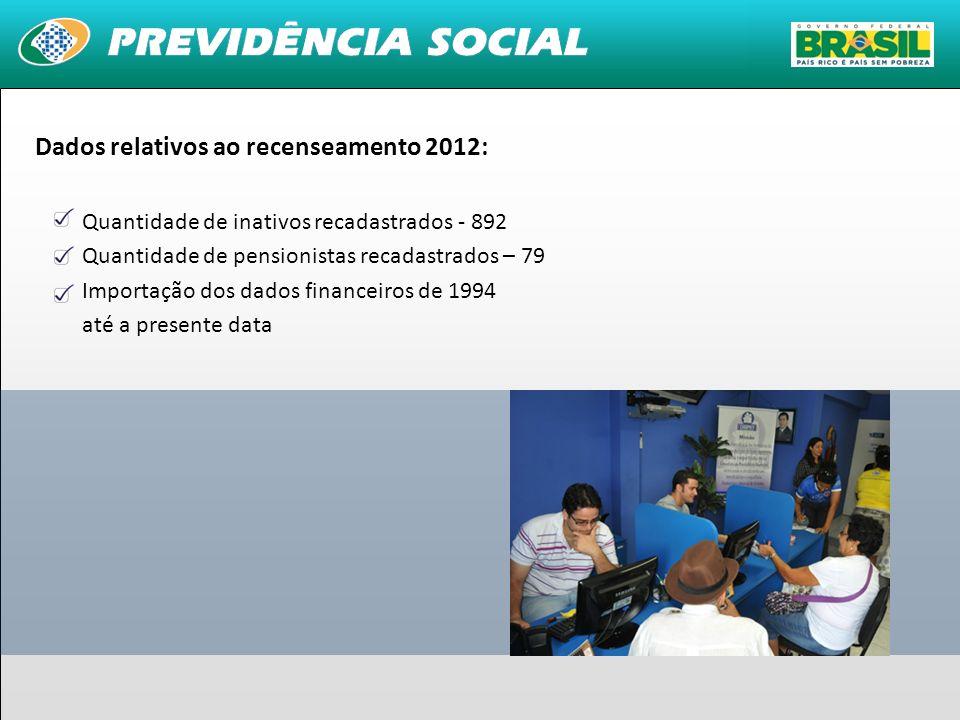 29 Dados relativos ao recenseamento 2012: Quantidade de inativos recadastrados - 892 Quantidade de pensionistas recadastrados – 79 Importação dos dado