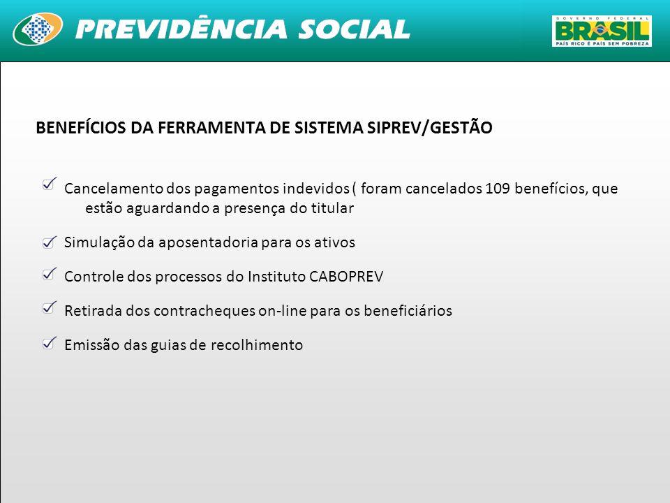 33 BENEFÍCIOS DA FERRAMENTA DE SISTEMA SIPREV/GESTÃO Cancelamento dos pagamentos indevidos ( foram cancelados 109 benefícios, que estão aguardando a p