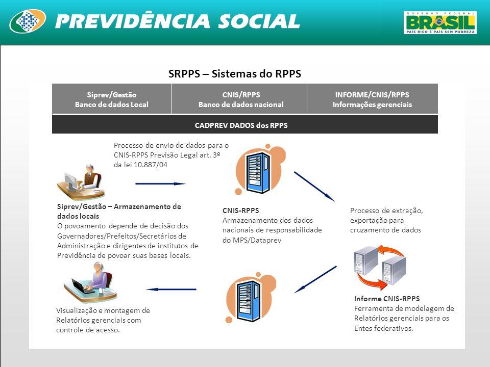 4 SRPPS – Sistemas do RPPS Processo de envio de dados para o CNIS-RPPS Previsão Legal art. 3º da lei 10.887/04 Processo de extração, exportação para c