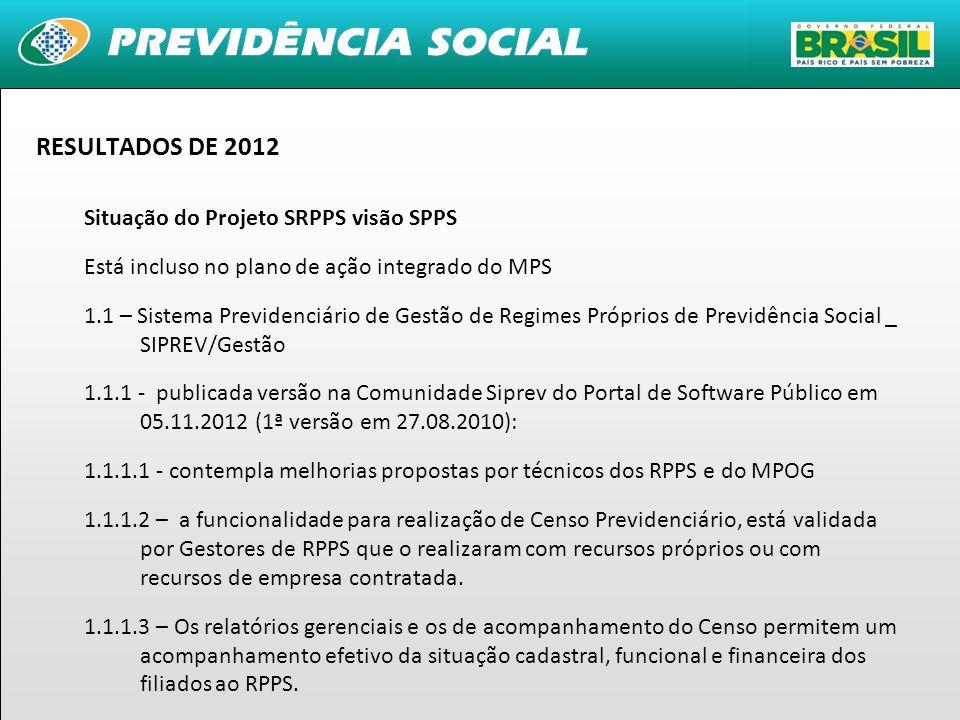 7 RESULTADOS DE 2012 Situação do Projeto SRPPS visão SPPS Está incluso no plano de ação integrado do MPS 1.1 – Sistema Previdenciário de Gestão de Reg