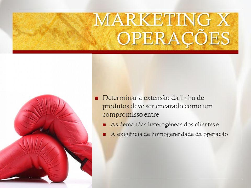 MARKETING X OPERAÇÕES Determinar a extensão da linha de produtos deve ser encarado como um compromisso entre As demandas heterogêneas dos clientes e A