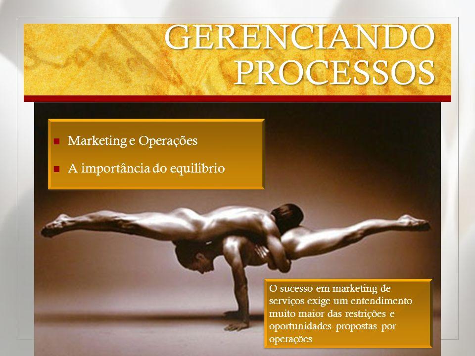 GERENCIANDO PROCESSOS Marketing e Operações A importância do equilíbrio Marketing e Operações A importância do equilíbrio O sucesso em marketing de se