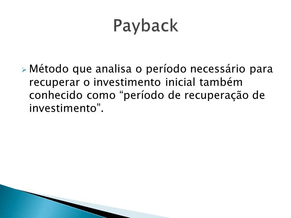 Método que analisa o período necessário para recuperar o investimento inicial também conhecido como período de recuperação de investimento.