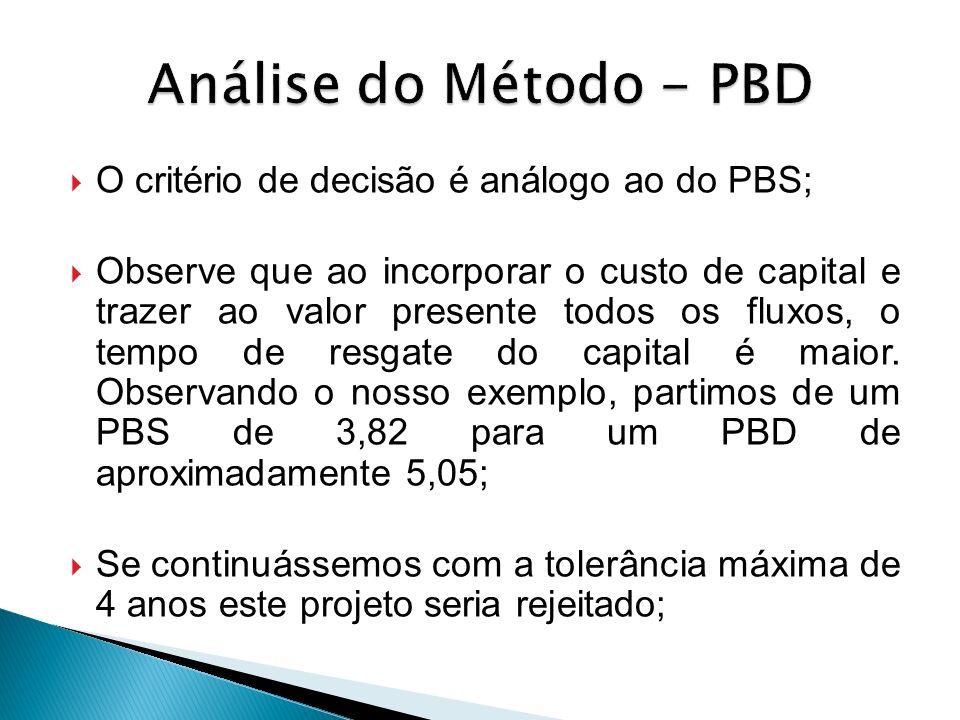 O critério de decisão é análogo ao do PBS; Observe que ao incorporar o custo de capital e trazer ao valor presente todos os fluxos, o tempo de resgate