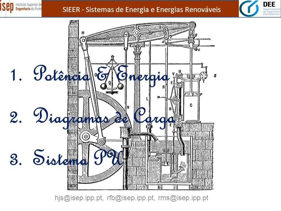 SIEER - Sistemas de Energia e Energias Renováveis hjs&rfb&rms SIEER 12 Diagrama de Carga de uma Central Geradora ou de uma Rede Curva de potência entregada pela central ou fornecida por uma rede num determinado intervalo de tempo Os diagramas de carga são semelhantes em determinados intervalos de tempo ou períodos
