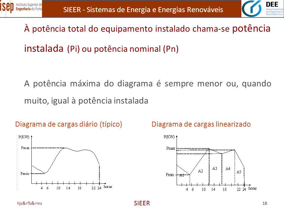 SIEER - Sistemas de Energia e Energias Renováveis hjs&rfb&rms SIEER 18 À potência total do equipamento instalado chama-se potência instalada (Pi) ou p