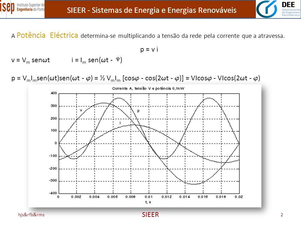 SIEER - Sistemas de Energia e Energias Renováveis O valor médio é determinado usando a expressão geral da média de uma função: P = VI cos = S cos com S = V I hjs&rfb&rms3 SIEER