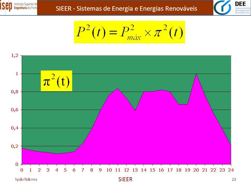 SIEER - Sistemas de Energia e Energias Renováveis hjs&rfb&rms SIEER 23