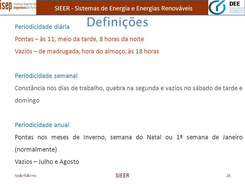 SIEER - Sistemas de Energia e Energias Renováveis hjs&rfb&rms SIEER 26 Periodicidade diária Pontas – às 11, meio da tarde, 8 horas da noite Vazios – d