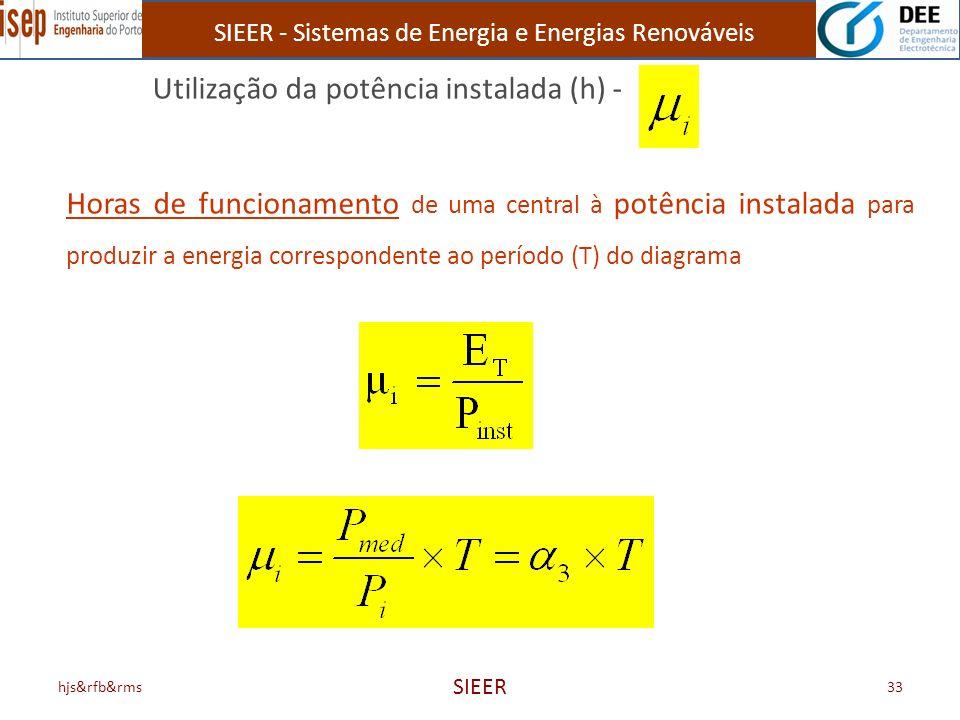 SIEER - Sistemas de Energia e Energias Renováveis hjs&rfb&rms SIEER 33 Utilização da potência instalada (h) - Horas de funcionamento de uma central à