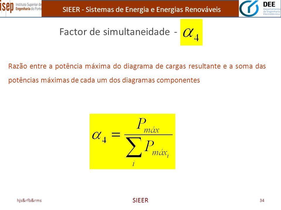 SIEER - Sistemas de Energia e Energias Renováveis hjs&rfb&rms SIEER 34 Factor de simultaneidade - Razão entre a potência máxima do diagrama de cargas