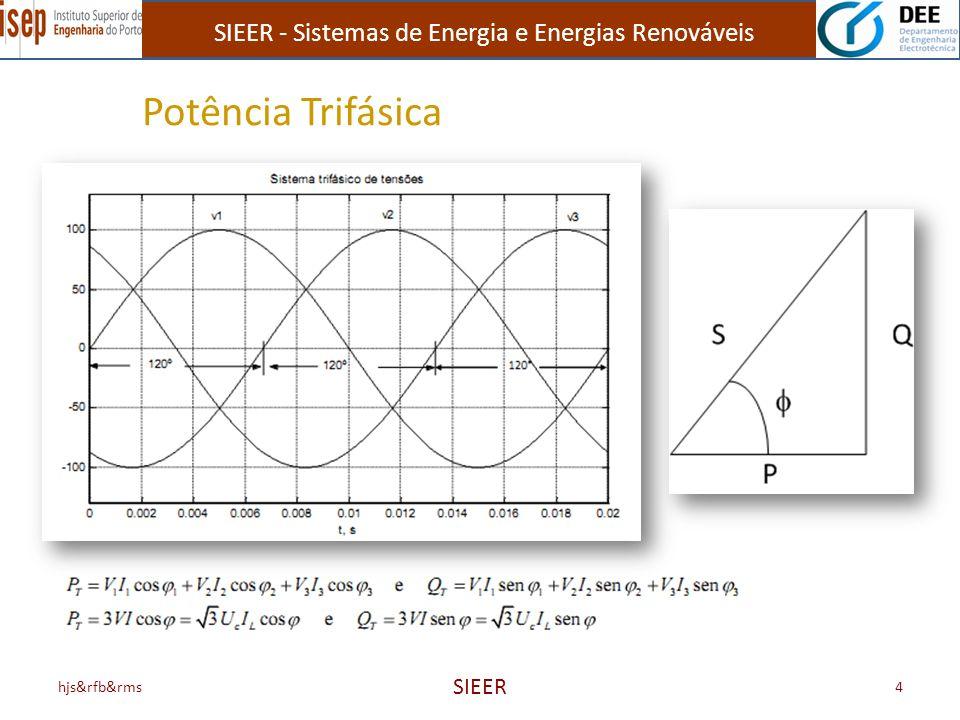 SIEER - Sistemas de Energia e Energias Renováveis hjs&rfb&rms SIEER 45 Escolhamos agora, arbitrariamente, os seguintes valores de base: S b = 100 VA V b = 20 VSISTEMA DE VALORES DE BASE NÃO COERENTE I b = 10 A A corrente em pu virá: A relação semelhante a introduziu o factor 0,5 porque o sistema de valores de base não é coerente.