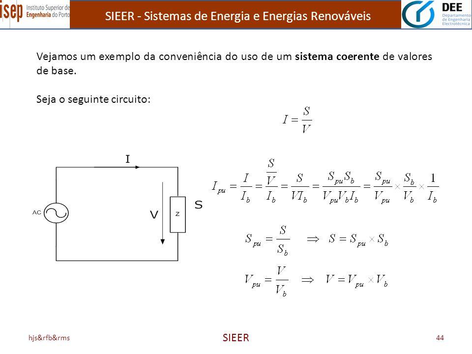 SIEER - Sistemas de Energia e Energias Renováveis hjs&rfb&rms SIEER 44 Vejamos um exemplo da conveniência do uso de um sistema coerente de valores de