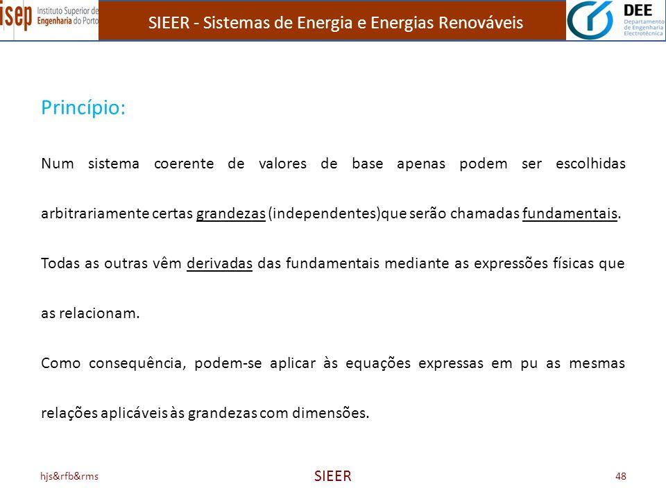 SIEER - Sistemas de Energia e Energias Renováveis hjs&rfb&rms SIEER 48 Princípio: Num sistema coerente de valores de base apenas podem ser escolhidas