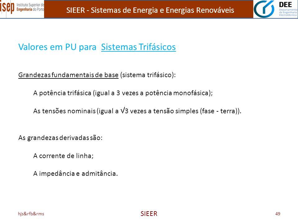 SIEER - Sistemas de Energia e Energias Renováveis hjs&rfb&rms SIEER 49 Valores em PU para Sistemas Trifásicos Grandezas fundamentais de base (sistema