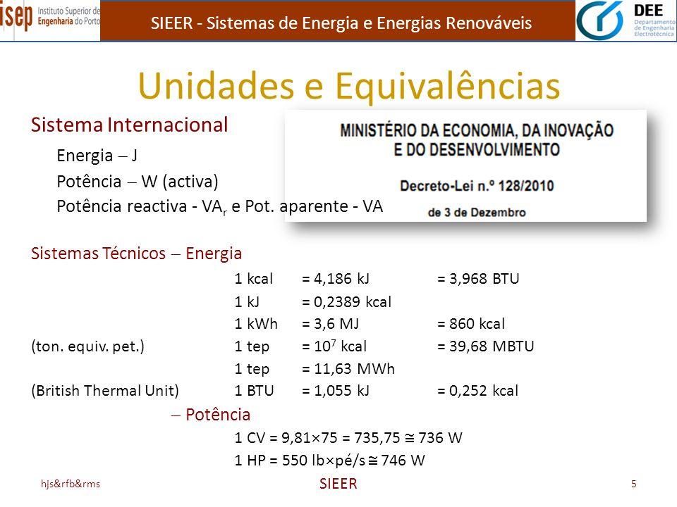 SIEER - Sistemas de Energia e Energias Renováveis Sistema Internacional Energia J Potência W (activa) Potência reactiva - VA r e Pot. aparente - VA Si